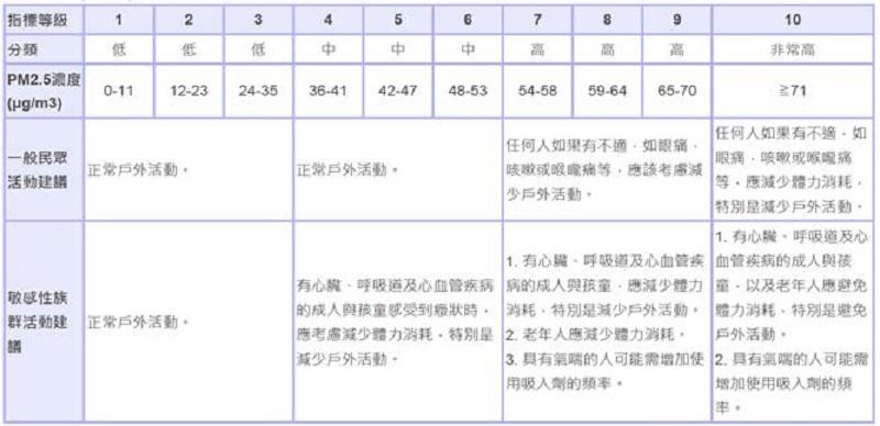 描述: http://www.photou.com.tw/ckfinder/userfiles/images/%E5%8D%97%E6%BE%B3%E6%BA%AF%E6%BA%AA/%E7%A9%BA%E6%B1%99%E8%A1%A8.jpg